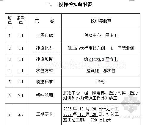 [佛山]医院肿瘤中心施工招标文件(59页)
