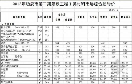 [酒泉]2013年第2期建设材料指导价700余项(含材料价差调整系数)