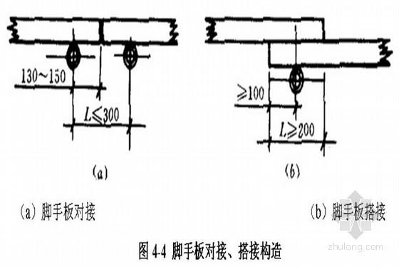 [上海]高层综合楼落地式脚手架施工方案