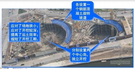 [天津]超高层塔楼施工综合技术应用汇报(33项新技术)