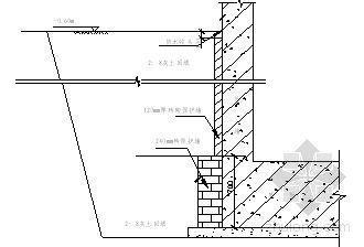 北京某医院病房楼回填土施工方案