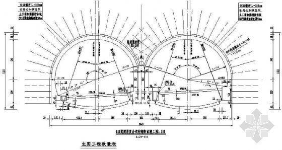 公路连拱隧道竣工图