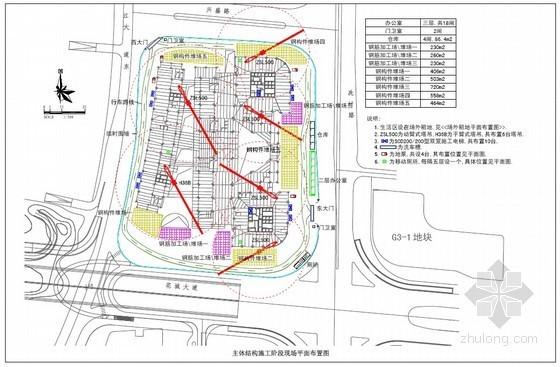 [广州]大型工程施工总平面布置方案(临水 临电 配电箱)