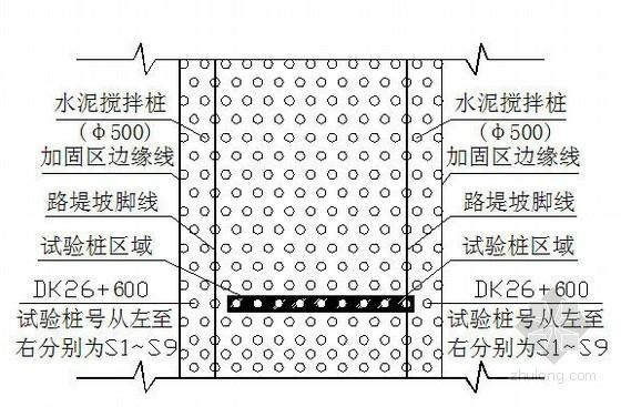 [云南]铁路工程水泥搅拌桩施工方案