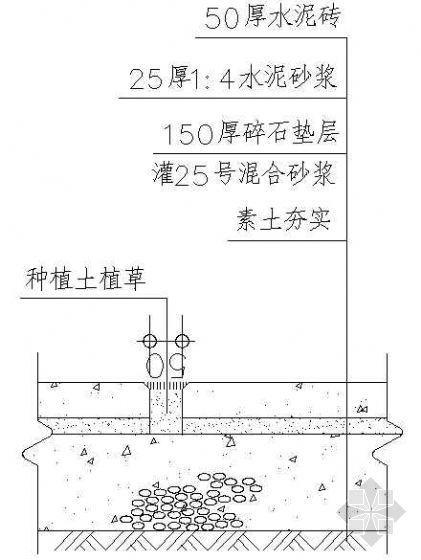 园路铺装剖面详图(11)