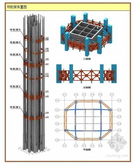 [广东]超高层商业楼框筒钢结构加工制作方案(环形桁架)