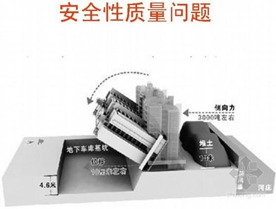 房地产工程质量管理研究