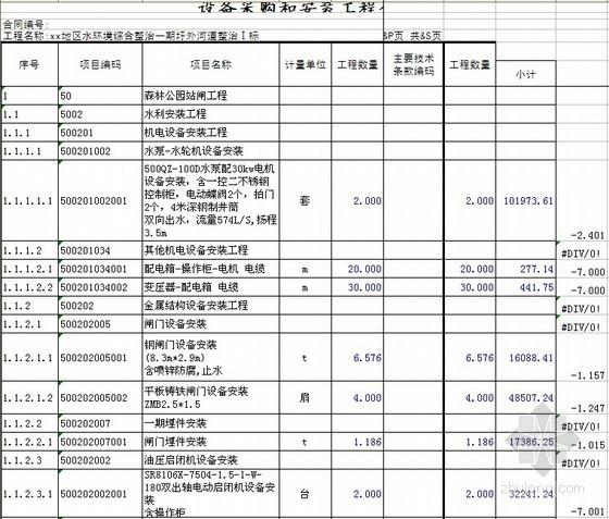 [上海]水环境河道整治工程量清单报价书(全套)