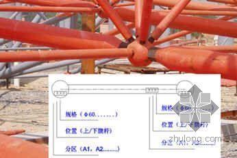 广西某青少年活动中心钢结构安装方案(螺栓球网架 高空散装)