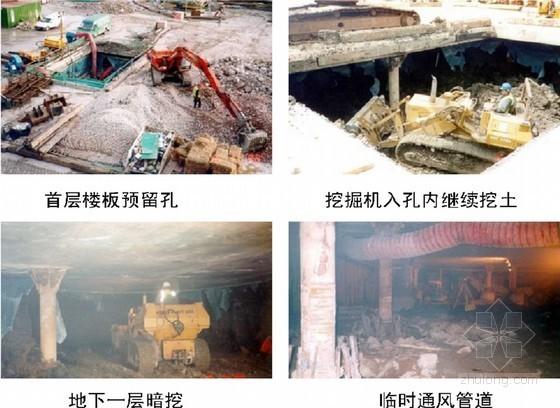 建筑工程地下空间工程施工技术及深基坑支护新技术培训讲义(119页)