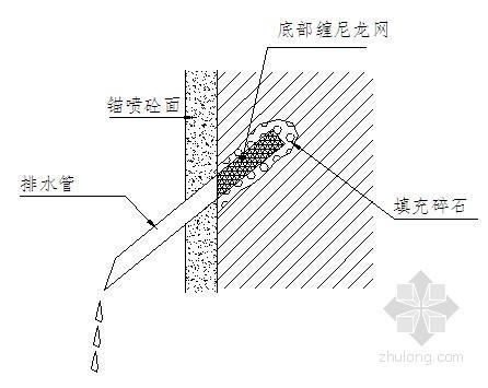 [北京]科研楼基坑支护施工组织设计(预应力锚杆)