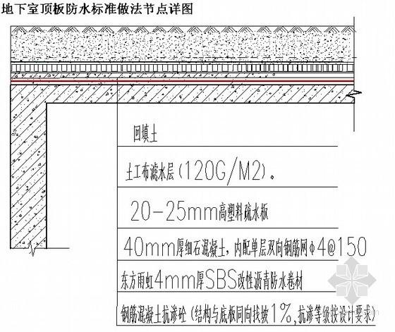 地下室顶板防水标准做法节点详图