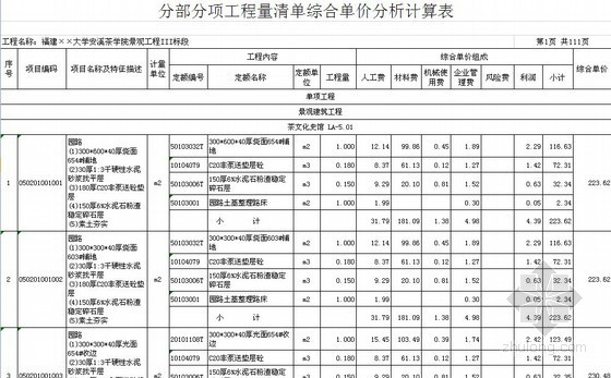 [福建]2013某大学学院景观工程工程量清单招标控制价(综合单价分析)