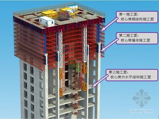 [天津]97层劲性钢筋混凝土结构核心筒施工方案