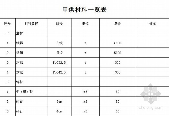 [重庆]高速公路隧道工程分包单价询价方案