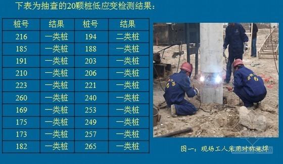 PHC预应力混凝土管桩施工质量控制(QC成果)