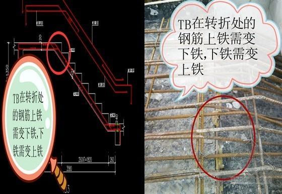 建筑工程结构施工图识图技巧总结(80余页 较多图片)