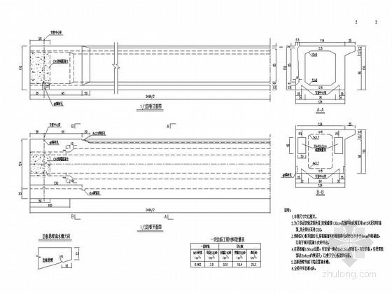 城市桥梁25m后张法预应力混凝土简支空心板施工图设计
