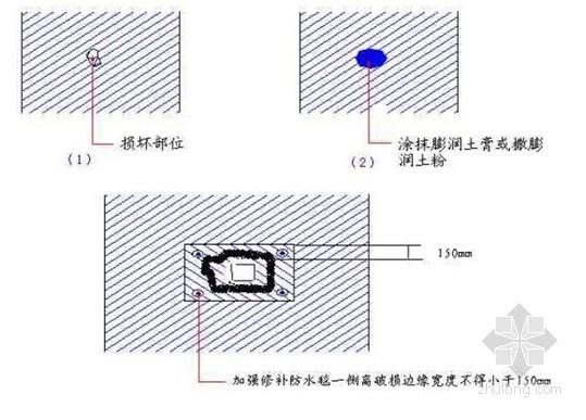 建筑工程膨胀土防水毯施工工法