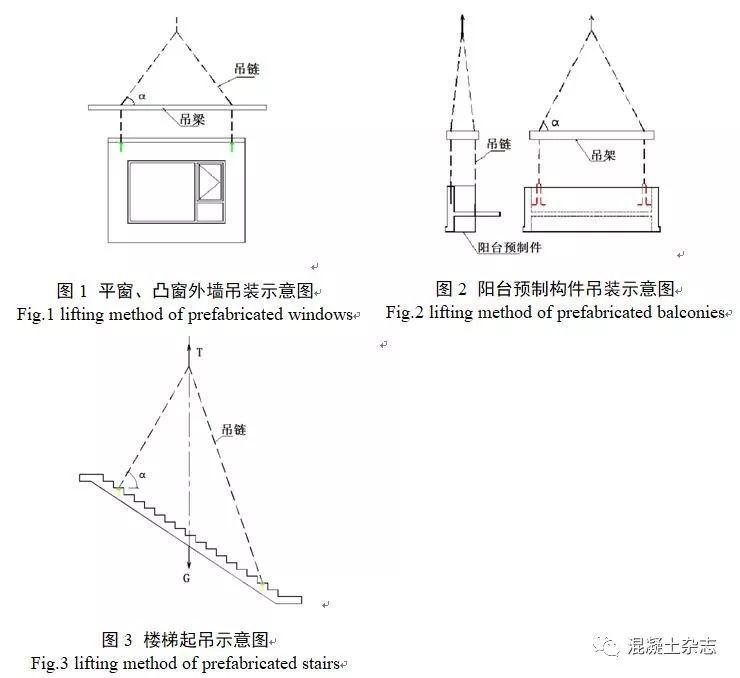 装配式建筑异形PC构件吊装技术分析