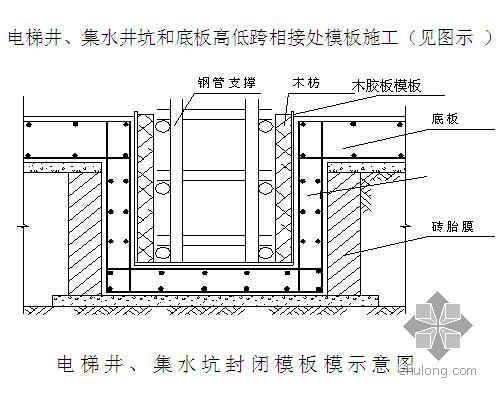 某小区柱基及筏板基础专项施工方案