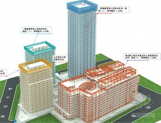 超高层吊挂结构体系施工技术交流汇报