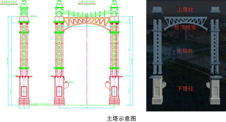 41米桥宽深埋大直径桩基顶推法钢梁自锚式悬索桥综合施工技术总结121页_2