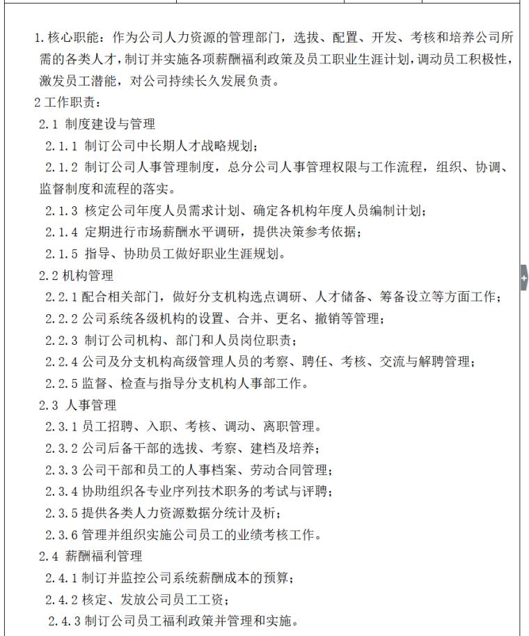 房地产企业管理制度手册(最全合集)(共125页)_4