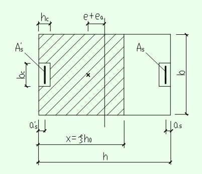 配筋砌体结构构件承载力计算(PPT,82页)_3