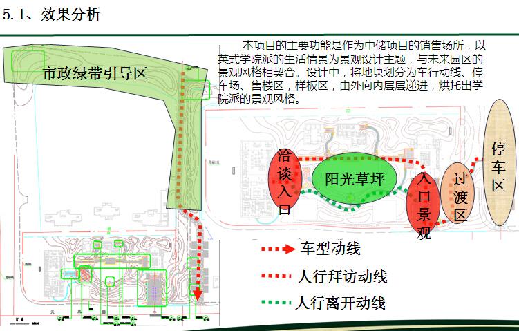 房地产园林工程标前项目分析解读(229页,技术标)
