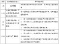 [甘肃]酒泉西一大桥桩基检测方案(含低应变)