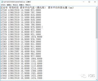 教程:如何使用ArcGIS10.2制作气温空间分布图