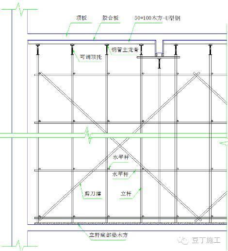 如何控制混凝土板水平度极差?中建给我们做了一个详细完整的实例_2