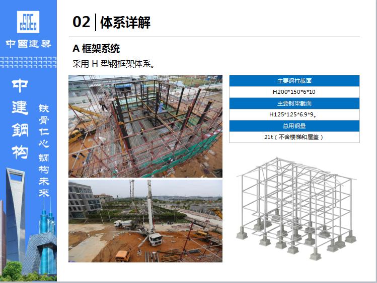 钢结构住宅技术创新及案例(附图丰富)_7