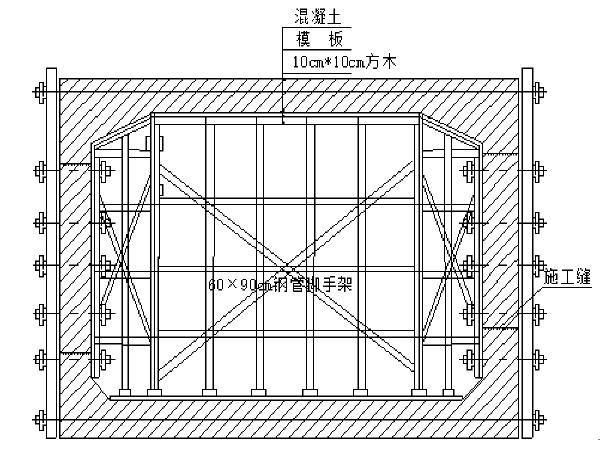 西港路下穿铁路框架桥(平改立)施工组织设计_1