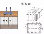 【施工规范】一篇文案搞定桩基础设计、施工常见问题处理方法