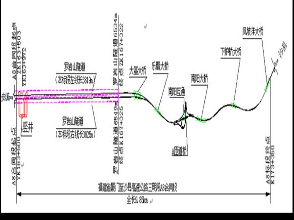 厦沙高速罗岩山隧道标准化施工观摩会交流材料(PPT)终极版