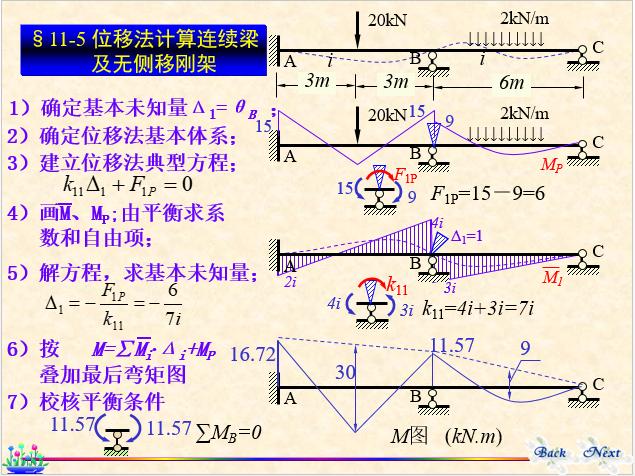 结构力学-位移法_15