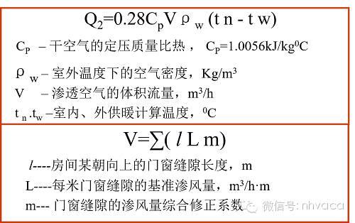 最详细的冷热负荷计算依据、公式与取值_5