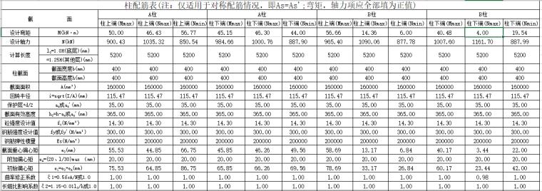 框架柱配筋计算表(excel公式)