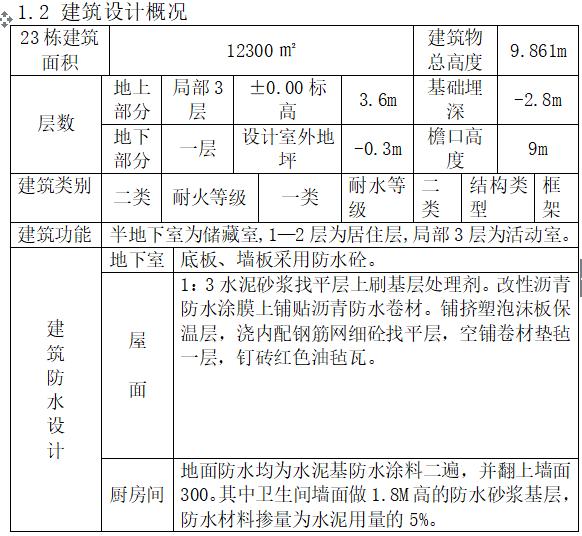 联排别墅群施工组织设计(共84页)_4
