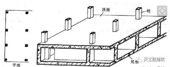 建筑知识与构造做法_6