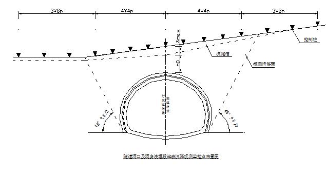高速公路支线特长隧道施工组织设计_2
