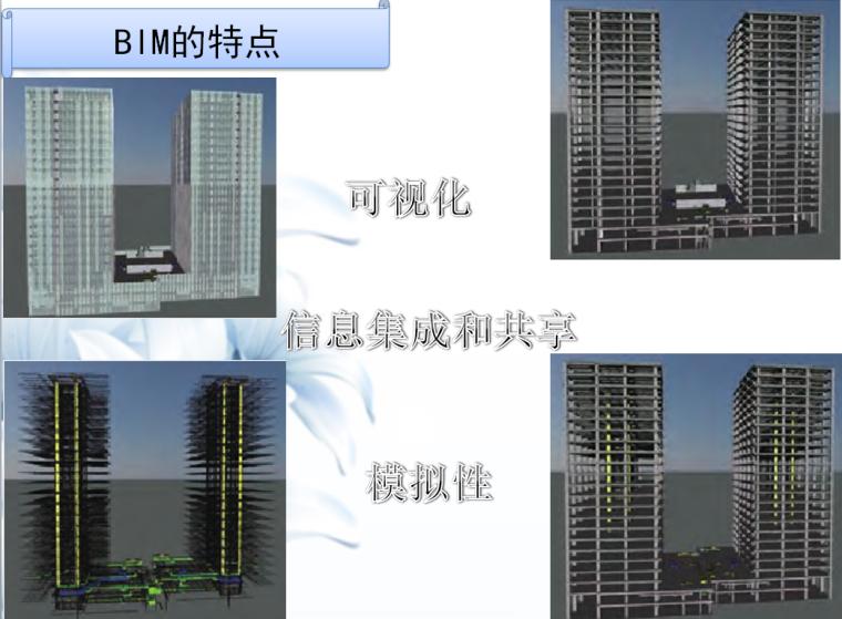 BIM技术在综合管廊建设中的应用点分析