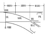 城市轨道交通运营管理分册(490页)