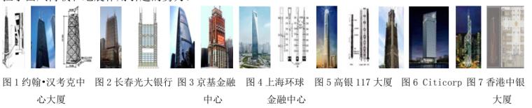 巨型桁架结构分类及在高层建筑中的应用_2