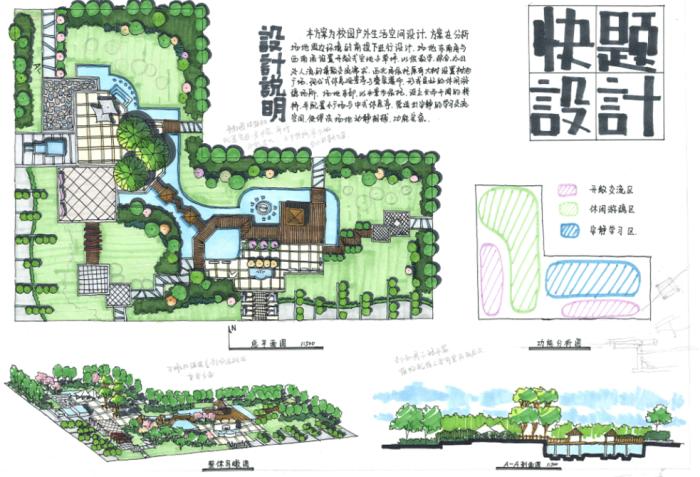 干货:风景园林考研快题范例439套!!!_8