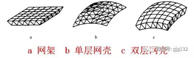 螺栓网架结构生产流程、计算,加工与制作必备!