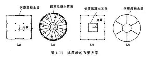 结构选型与结构布置对建筑抗震的影响_8