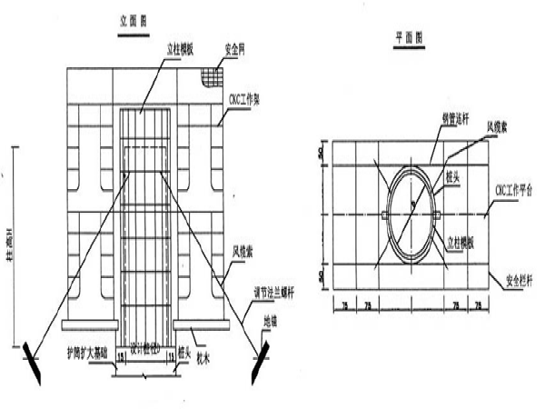 分离式立体交叉桥总体施工组织设计(56页)